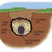 Sub drainage drawing